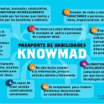 knowmad